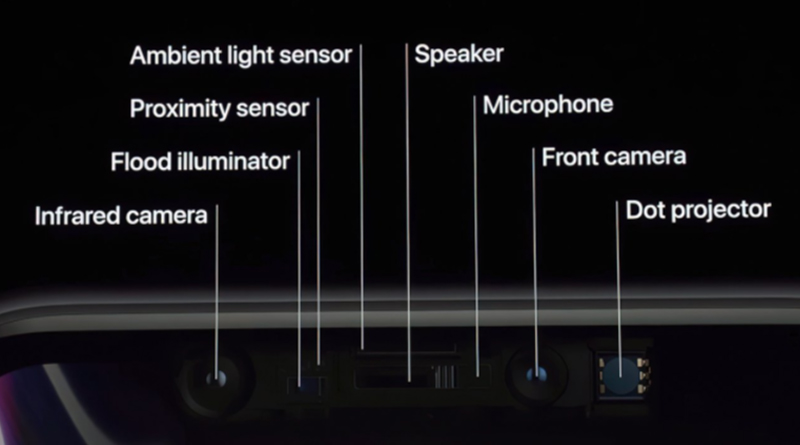 Apple's TrueDepth system on iPhone X_iphoneoutfit.com